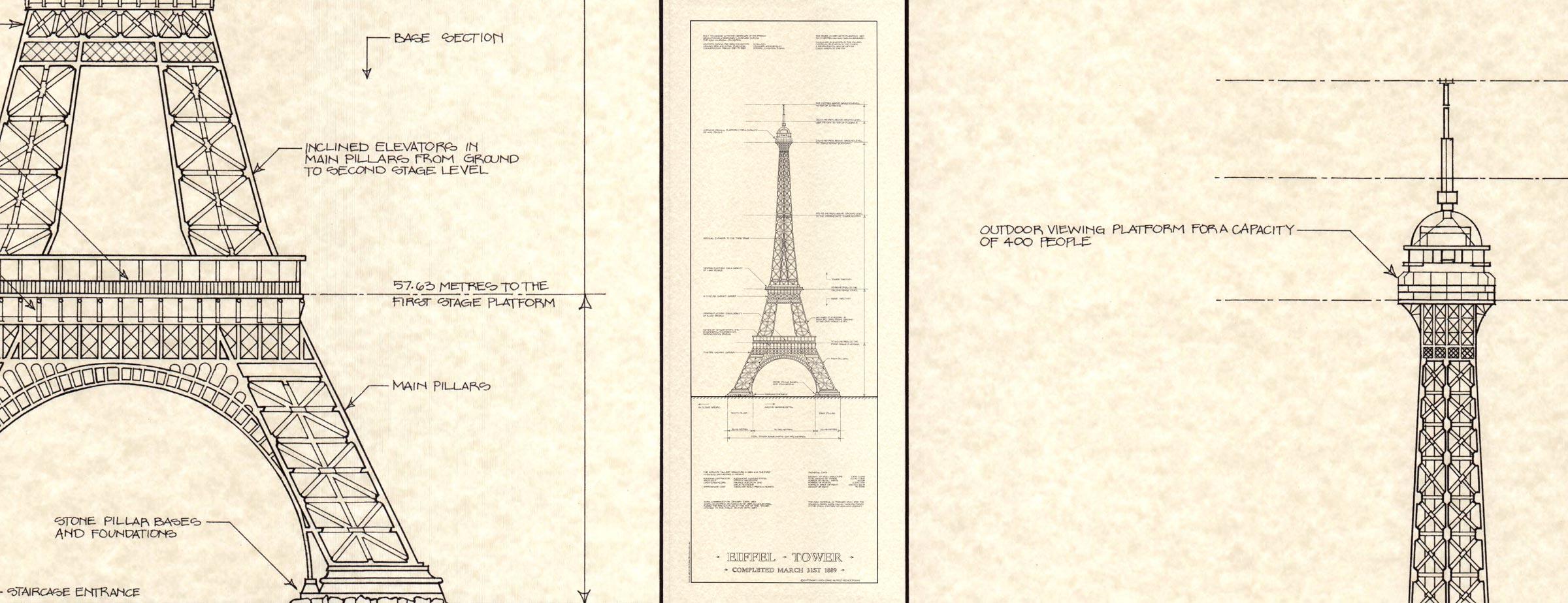 Architectural Prints Famous Landmark Architectural