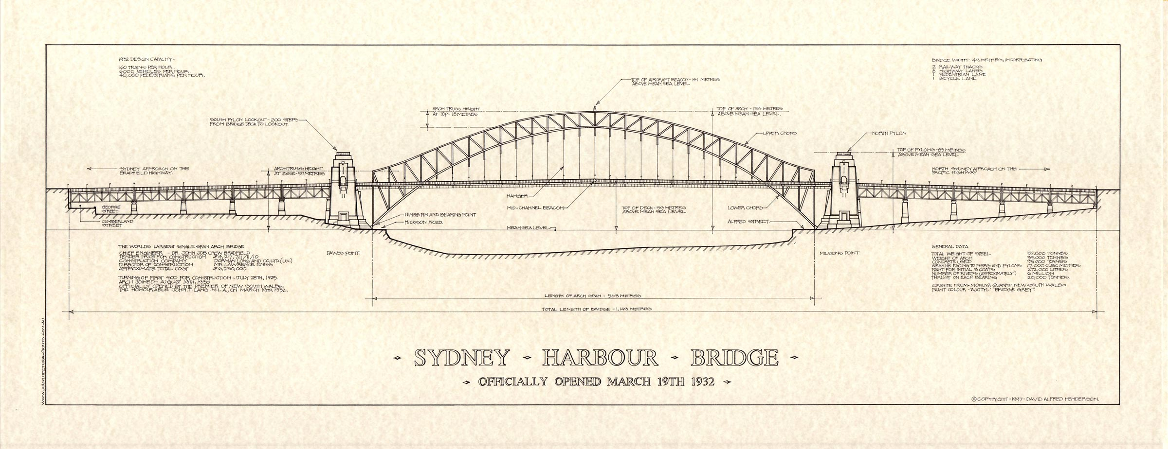 Sydney harbour bridge print architectural prints for Print architectural drawings