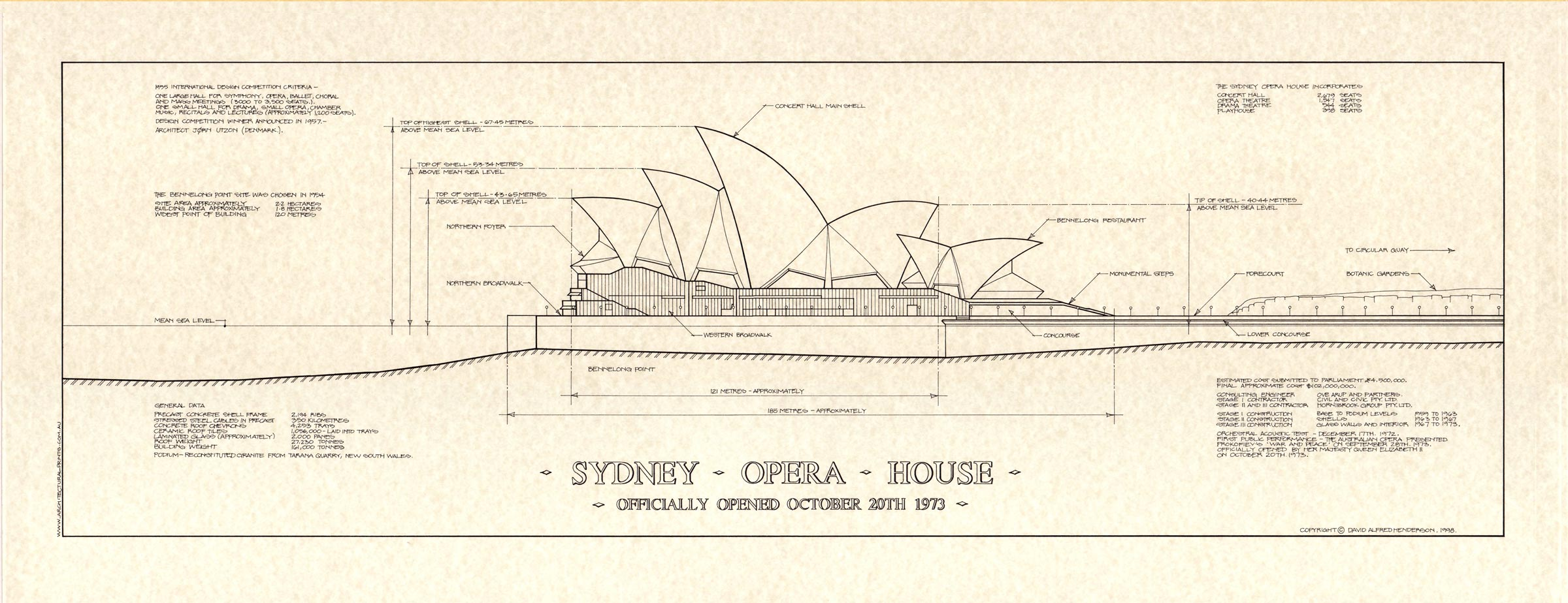 Sydney opera house print architectural prints for Print architectural drawings